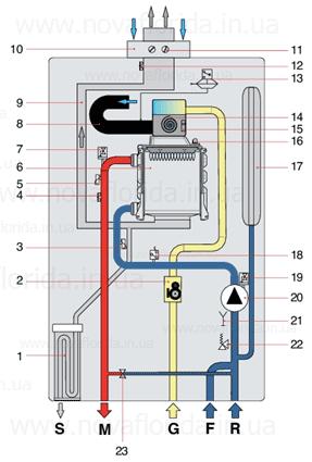 Гидравлическая схема газового котла Nibir Condensing KR