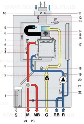 Гидравлическая схема газового котла Nibir Condensing KRB