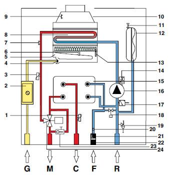 2 газовый клапан